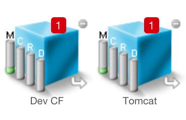 Licensing FAQ's, FusionReactor