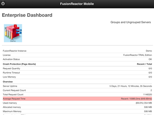 FusionReactor server monitor: mobile enterprise dashboard