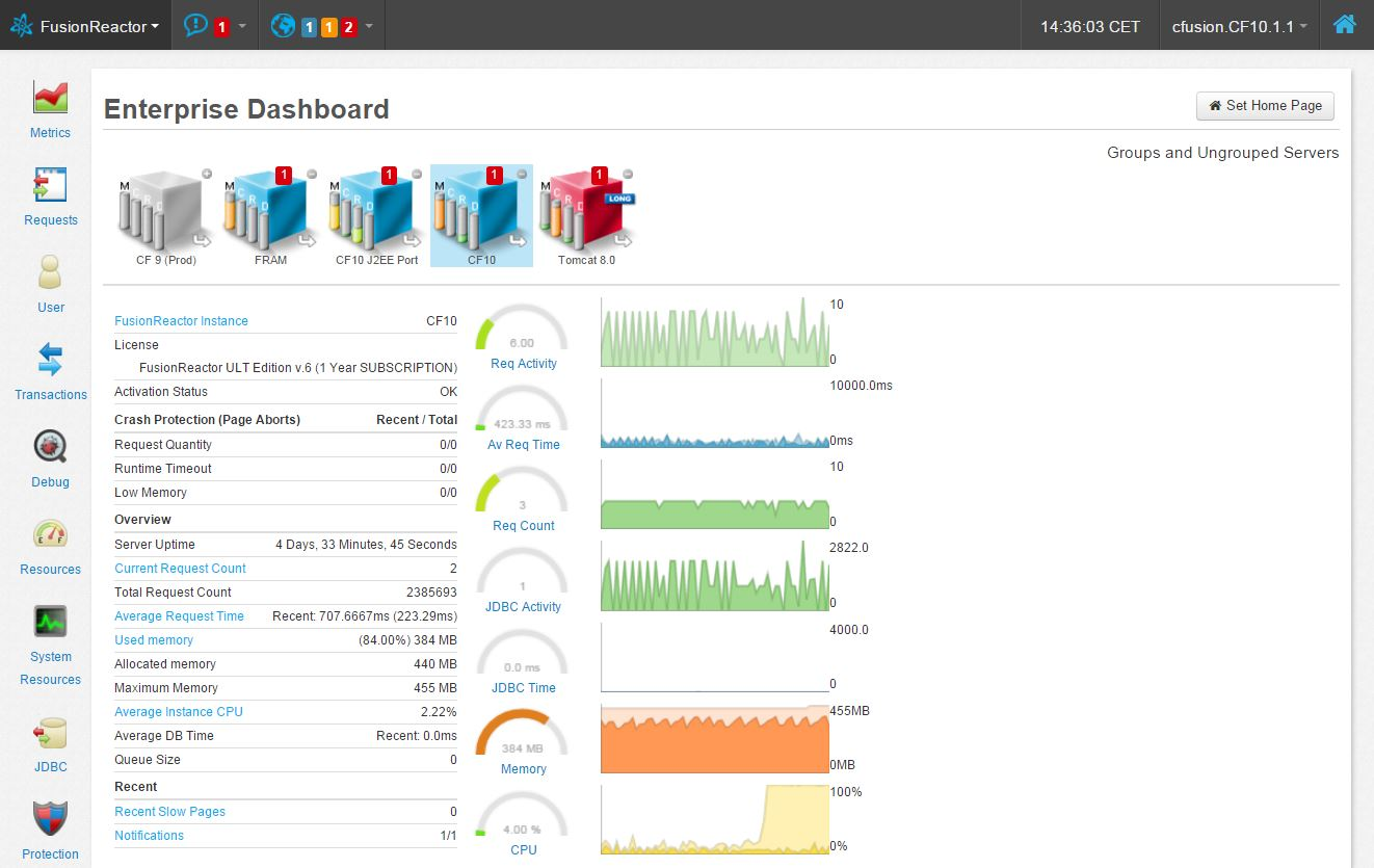 java server monitor: fusionreactor enterprise dashboard