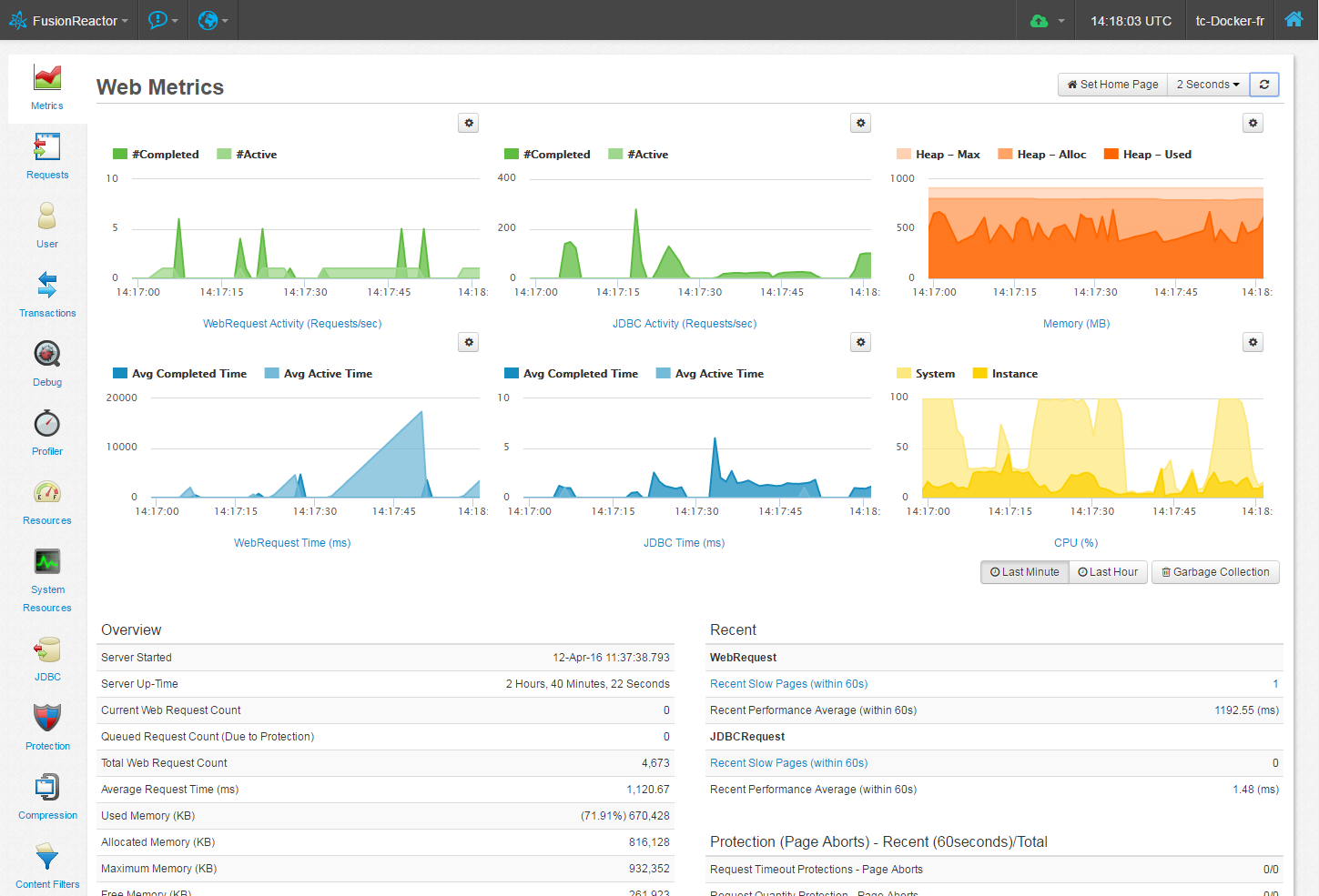 Java and Coldfusion server monitor: Fusion Reactor Web Metrics