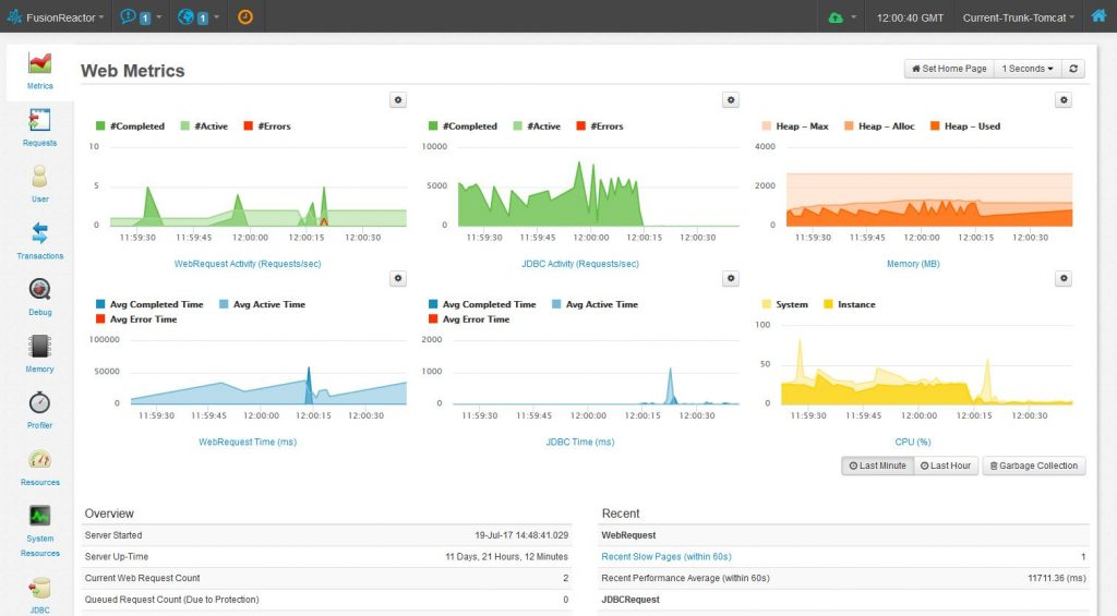 FusionReactor Web Metrics Application Performance Monitoring APM