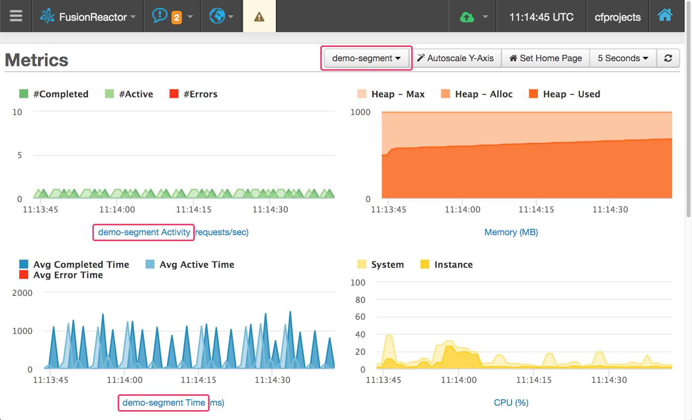 Sending FusionReactor Tracked Transaction Metrics To The Cloud Dashboard With Lucee CFML 5.2.9.40, FusionReactor