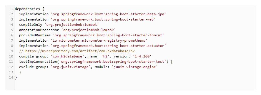 Spring Boot Performance Monitoring, FusionReactor