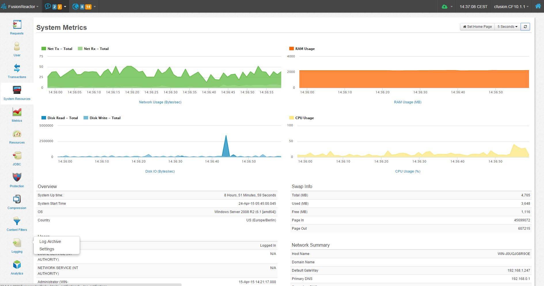 System Monitoring, FusionReactor