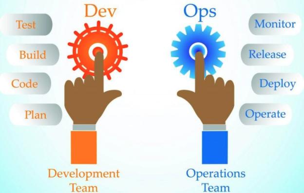 Accelerate the DevOps Pipeline with ColdFusion Enterprise 2021, FusionReactor