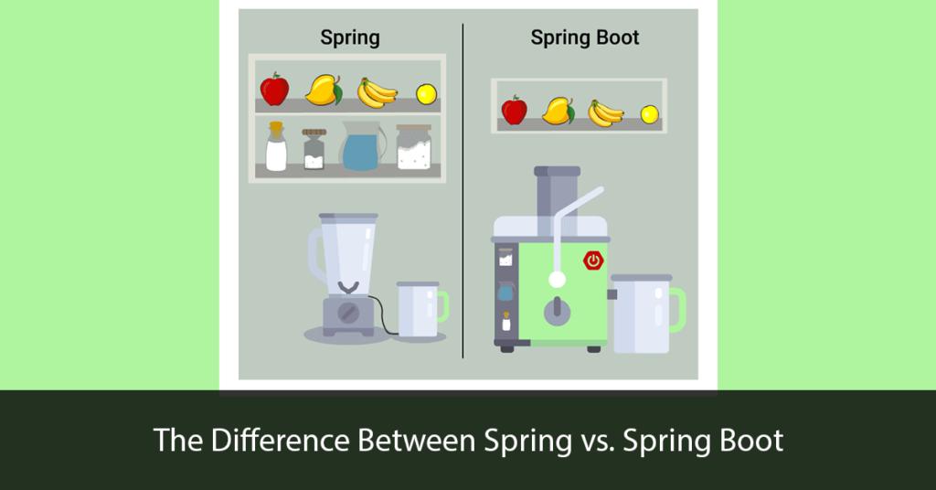 Spring Framework Spring Boot Title Image