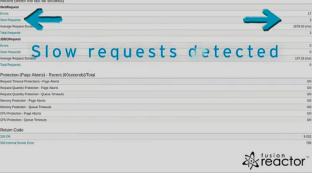 Slow-Requests-Detected