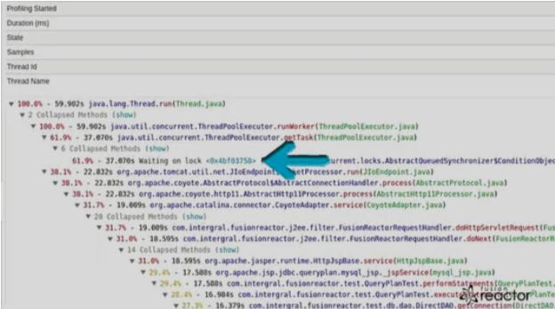 Java-Application-Performance-Transaction-Detail