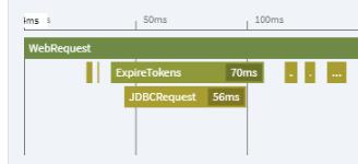 Testing and Improving Database Performance Using FRAPI, FusionReactor
